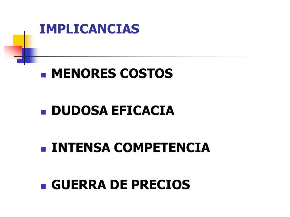 IMPLICANCIAS MENORES COSTOS DUDOSA EFICACIA INTENSA COMPETENCIA GUERRA DE PRECIOS