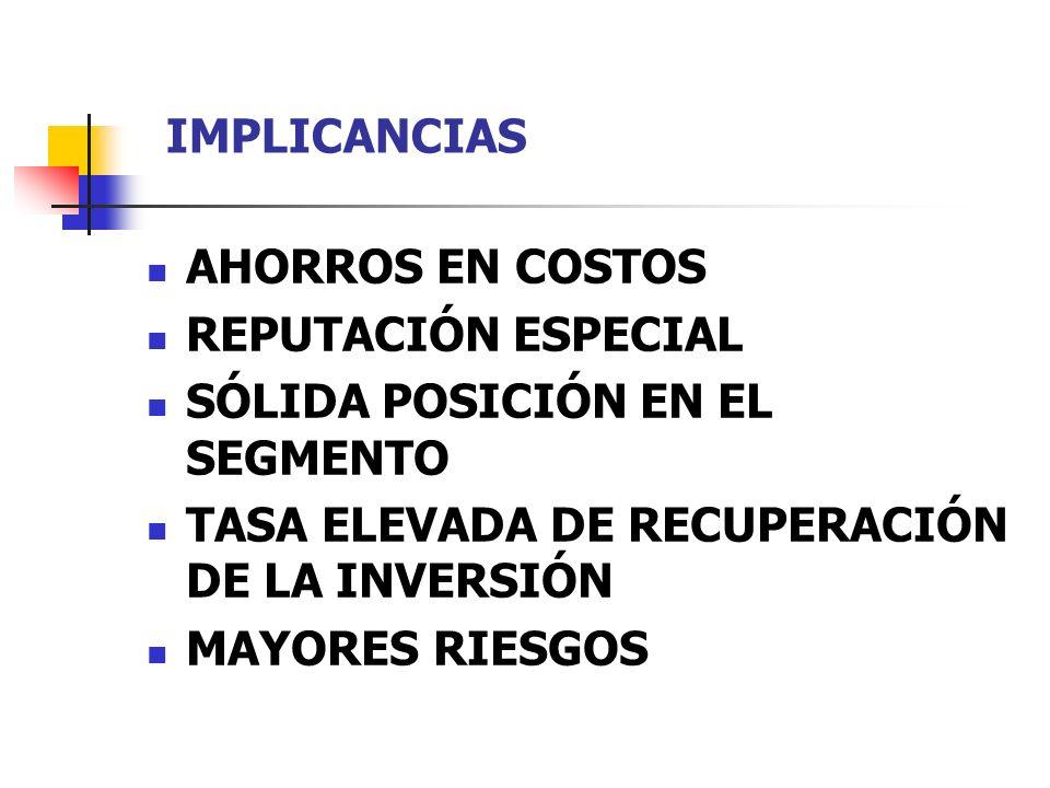 IMPLICANCIAS AHORROS EN COSTOS REPUTACIÓN ESPECIAL SÓLIDA POSICIÓN EN EL SEGMENTO TASA ELEVADA DE RECUPERACIÓN DE LA INVERSIÓN MAYORES RIESGOS