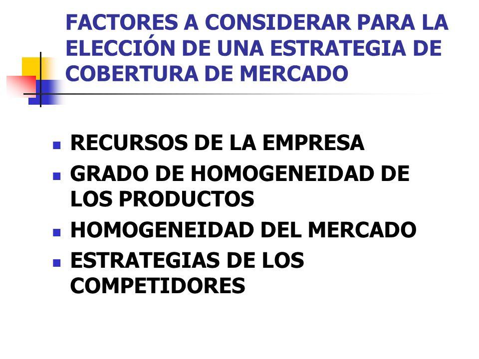 FACTORES A CONSIDERAR PARA LA ELECCIÓN DE UNA ESTRATEGIA DE COBERTURA DE MERCADO RECURSOS DE LA EMPRESA GRADO DE HOMOGENEIDAD DE LOS PRODUCTOS HOMOGEN