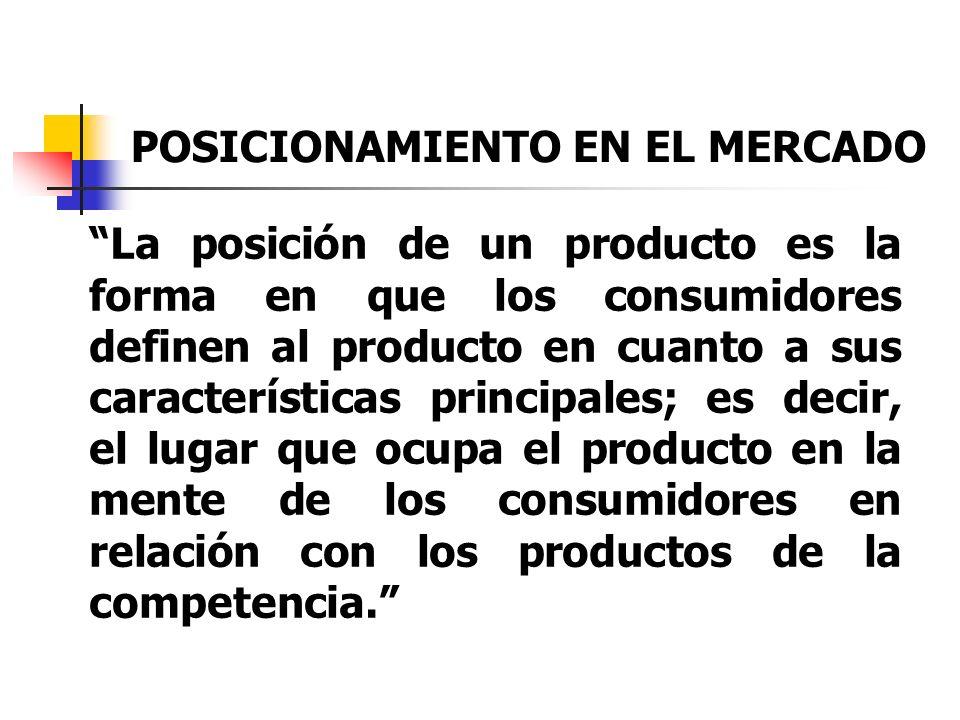POSICIONAMIENTO EN EL MERCADO La posición de un producto es la forma en que los consumidores definen al producto en cuanto a sus características princ