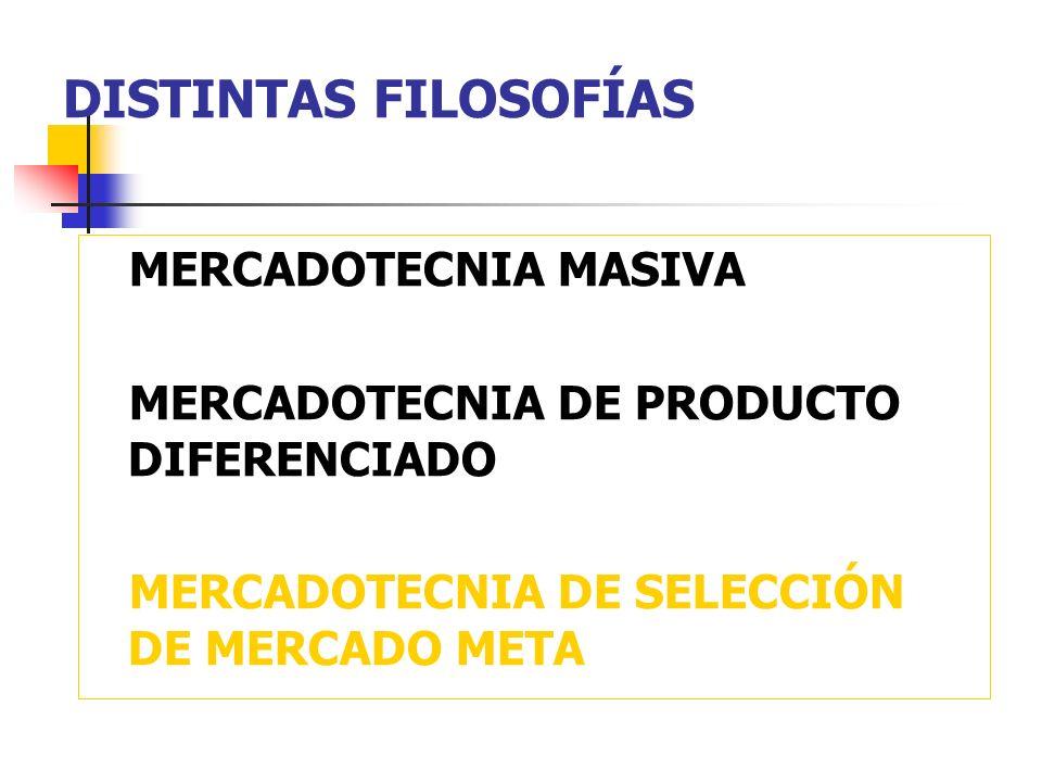 DISTINTAS FILOSOFÍAS MERCADOTECNIA MASIVA MERCADOTECNIA DE PRODUCTO DIFERENCIADO MERCADOTECNIA DE SELECCIÓN DE MERCADO META