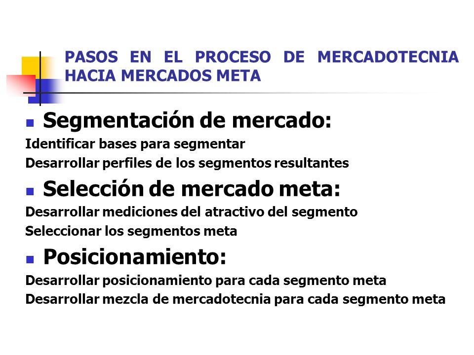PASOS EN EL PROCESO DE MERCADOTECNIA HACIA MERCADOS META Segmentación de mercado: Identificar bases para segmentar Desarrollar perfiles de los segment