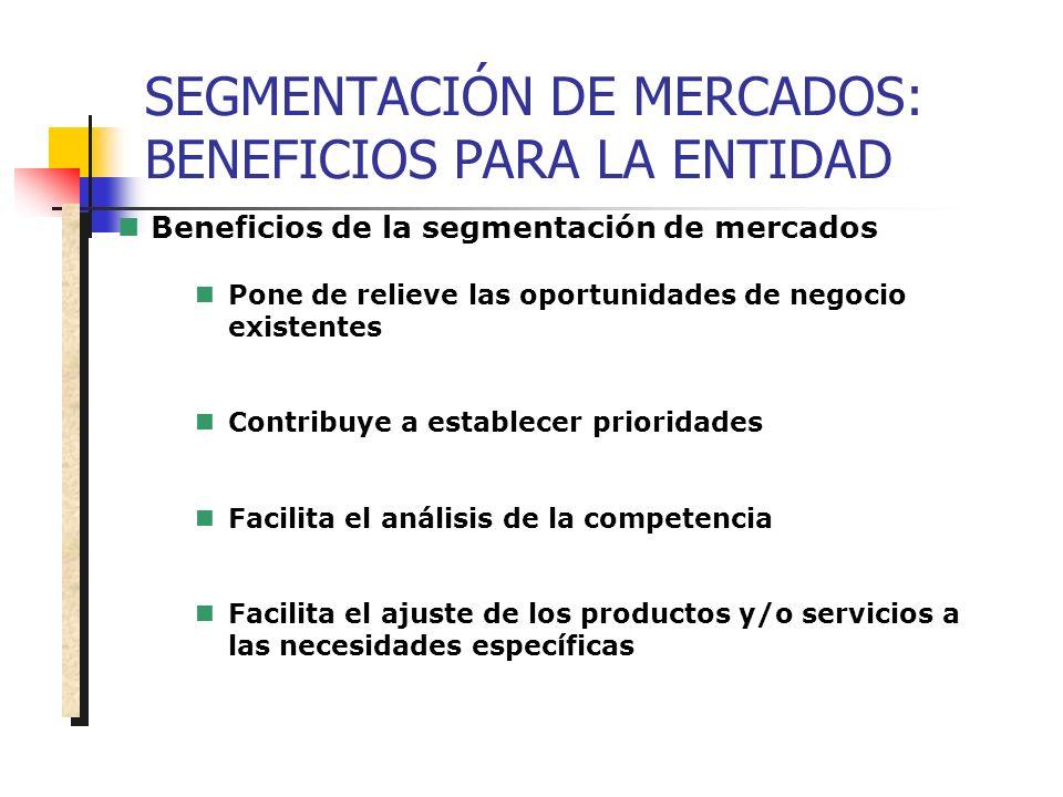 SEGMENTACIÓN DE MERCADOS: BENEFICIOS PARA LA ENTIDAD Beneficios de la segmentación de mercados Pone de relieve las oportunidades de negocio existentes