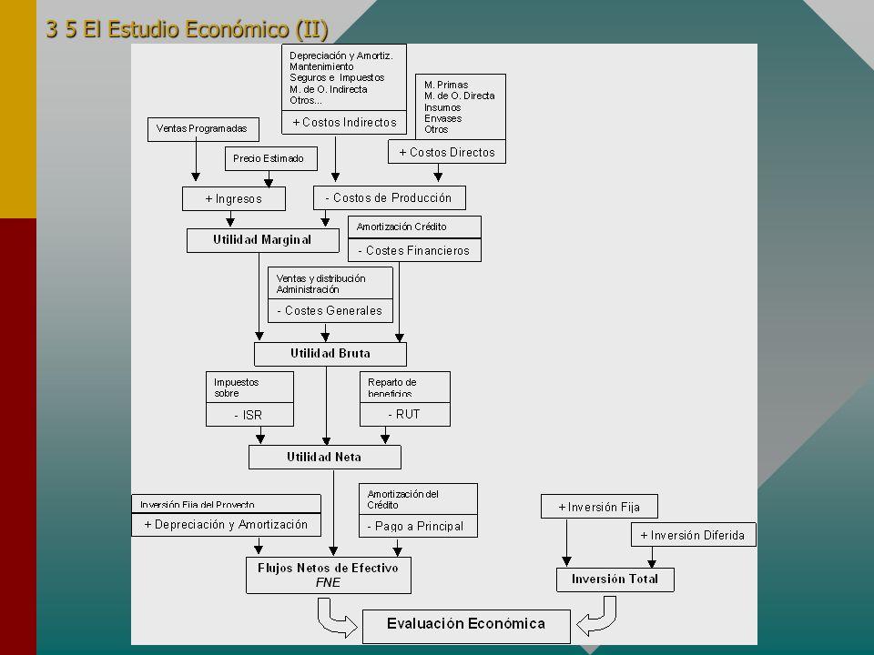 3 5 El Estudio Económico (I) El estudio económico pretende determinar cual es el monto de los recursos económicos necesarios para la realización del p
