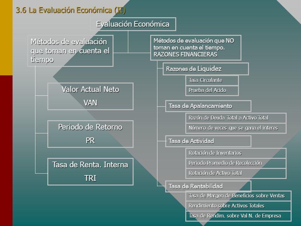3.6 La Evaluación Económica (I) La Evaluación Económica es la parte final de toda la secuencia de análisis de la factibilidad de un proyecto. Si no ha