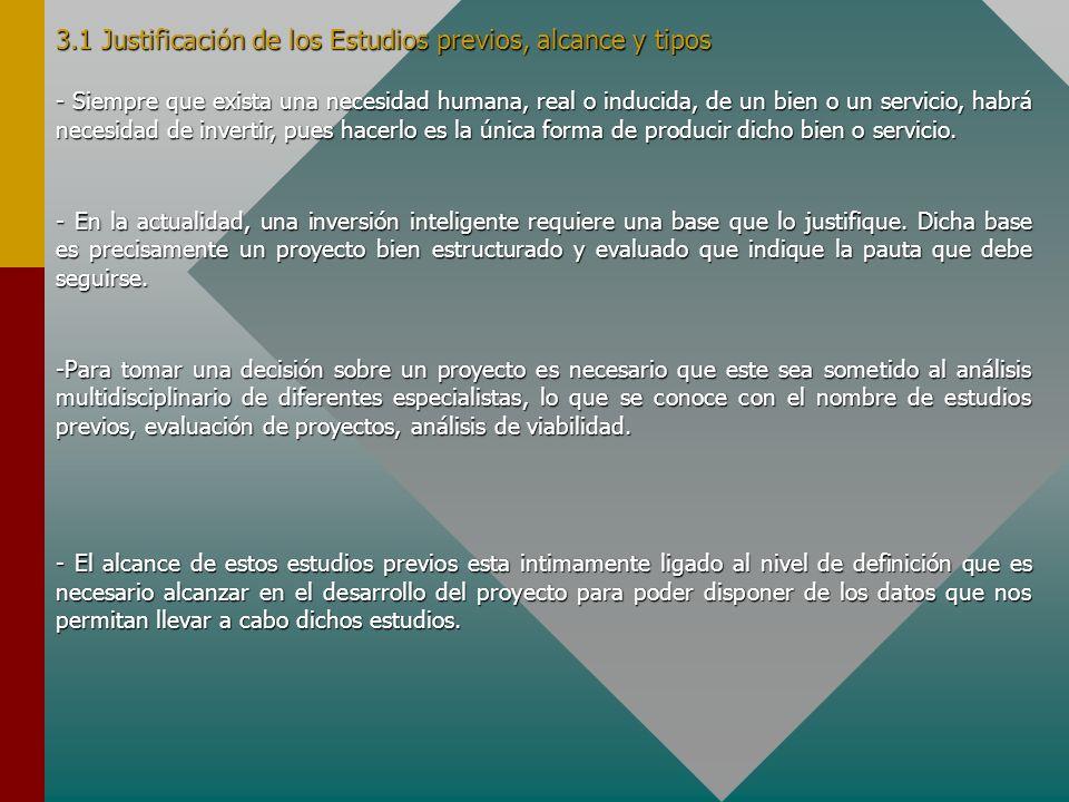 Bibliografía Baca Urbina, G.