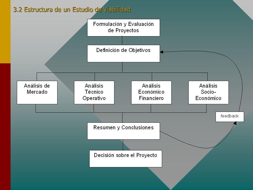 3.1 Justificación de los Estudios previos, alcance y tipos - Siempre que exista una necesidad humana, real o inducida, de un bien o un servicio, habrá