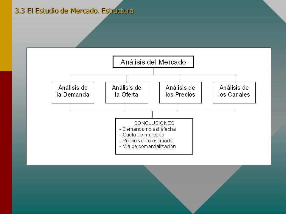 3.3 El Estudio de Mercado. Objetivos El estudio de mercado se hace imprescindible cuando el proyecto se plantea la comercialización de un producto o s