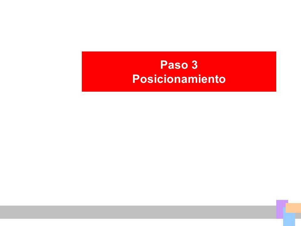Paso 3 Posicionamiento