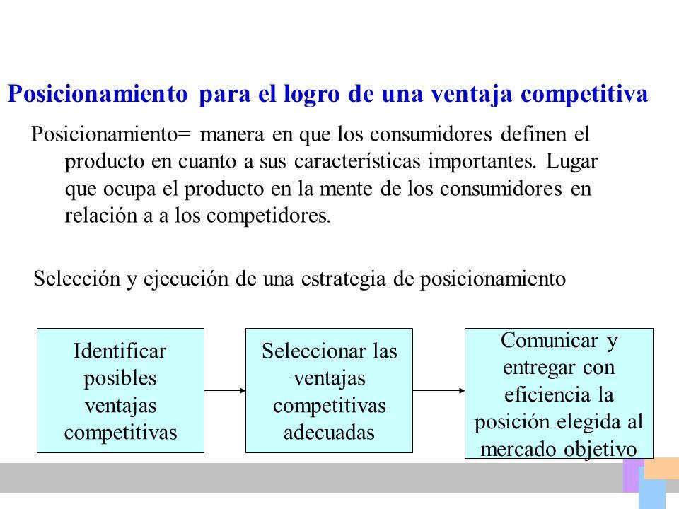 Posicionamiento para el logro de una ventaja competitiva Posicionamiento= manera en que los consumidores definen el producto en cuanto a sus características importantes.