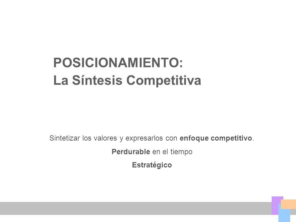 POSICIONAMIENTO: La Síntesis Competitiva Sintetizar los valores y expresarlos con enfoque competitivo.