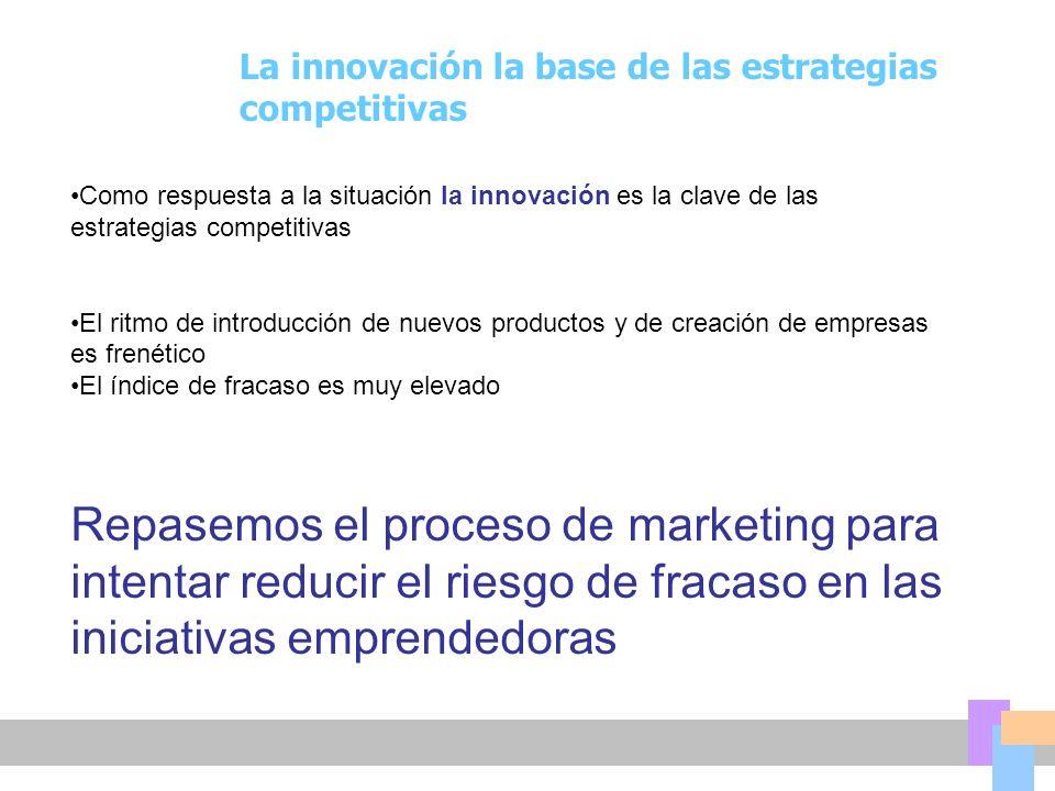 La innovación la base de las estrategias competitivas Como respuesta a la situación la innovación es la clave de las estrategias competitivas El ritmo de introducción de nuevos productos y de creación de empresas es frenético El índice de fracaso es muy elevado Repasemos el proceso de marketing para intentar reducir el riesgo de fracaso en las iniciativas emprendedoras