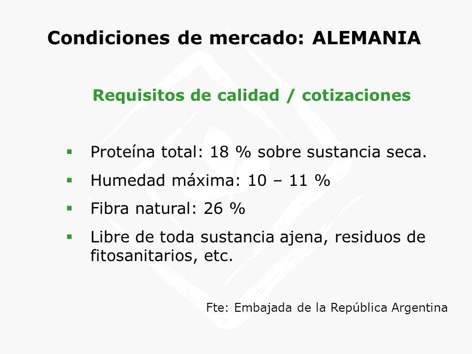Condiciones de mercado: ALEMANIA Requisitos de calidad / cotizaciones Proteína total: 18 % sobre sustancia seca. Humedad máxima: 10 – 11 % Fibra natur