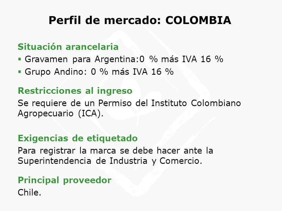 Perfil de mercado: COLOMBIA Situación arancelaria Gravamen para Argentina:0 % más IVA 16 % Grupo Andino: 0 % más IVA 16 % Restricciones al ingreso Se