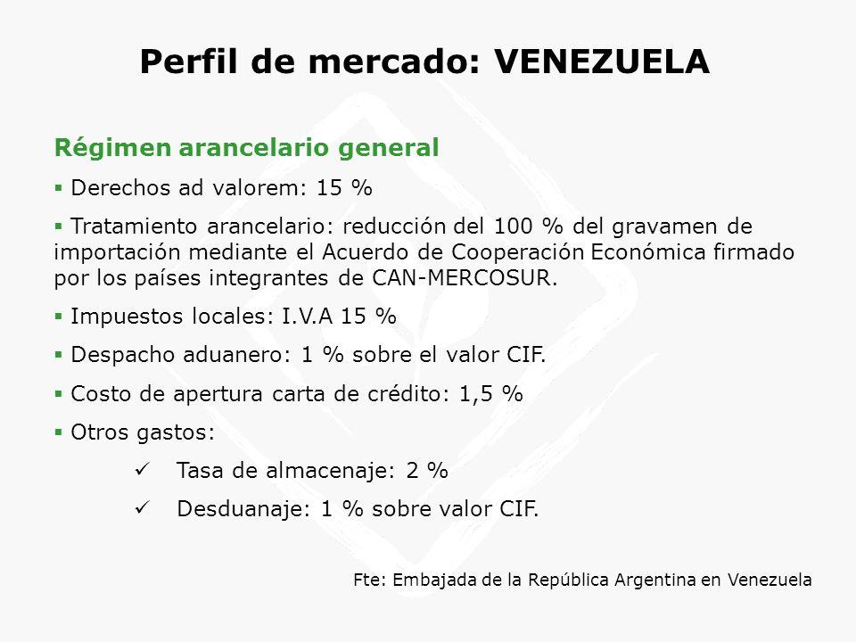Perfil de mercado: VENEZUELA Régimen arancelario general Derechos ad valorem: 15 % Tratamiento arancelario: reducción del 100 % del gravamen de import
