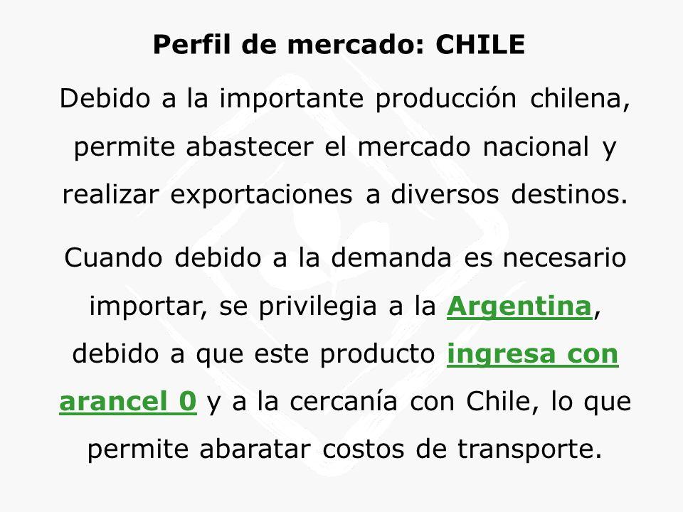 Perfil de mercado: CHILE Debido a la importante producción chilena, permite abastecer el mercado nacional y realizar exportaciones a diversos destinos