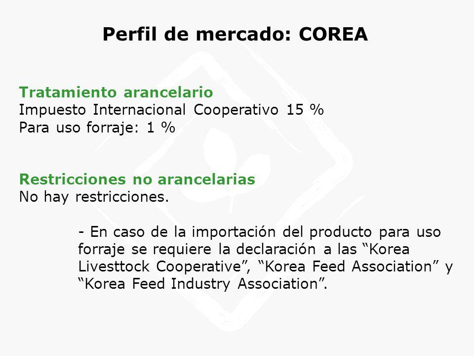 Perfil de mercado: COREA Tratamiento arancelario Impuesto Internacional Cooperativo 15 % Para uso forraje: 1 % Restricciones no arancelarias No hay re
