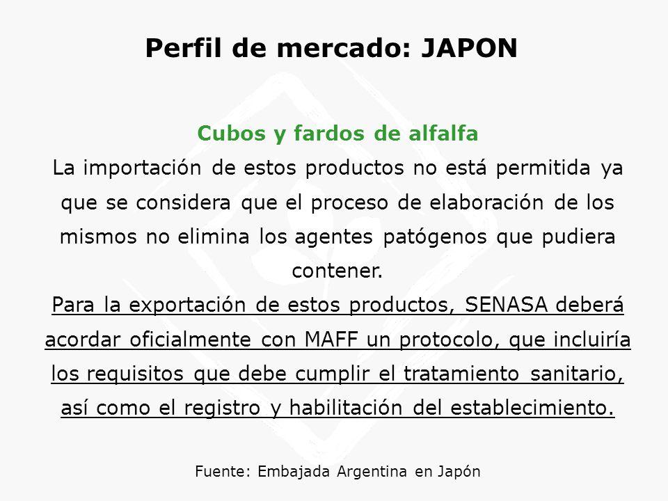 Perfil de mercado: JAPON Cubos y fardos de alfalfa La importación de estos productos no está permitida ya que se considera que el proceso de elaboraci