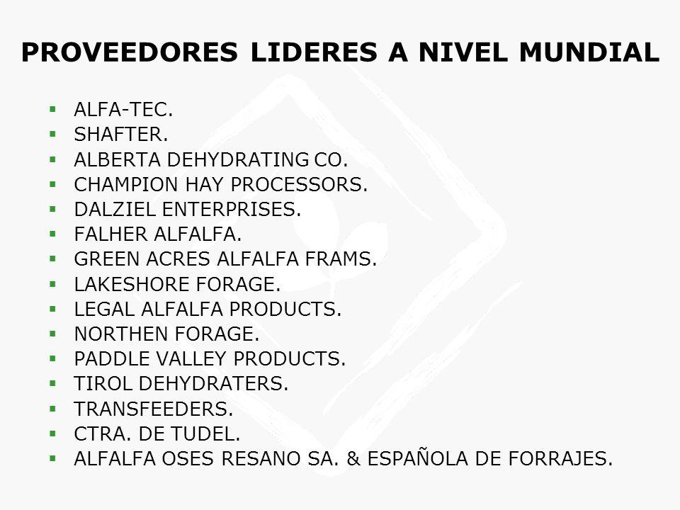 PROVEEDORES LIDERES A NIVEL MUNDIAL ALFA-TEC. SHAFTER. ALBERTA DEHYDRATING CO. CHAMPION HAY PROCESSORS. DALZIEL ENTERPRISES. FALHER ALFALFA. GREEN ACR