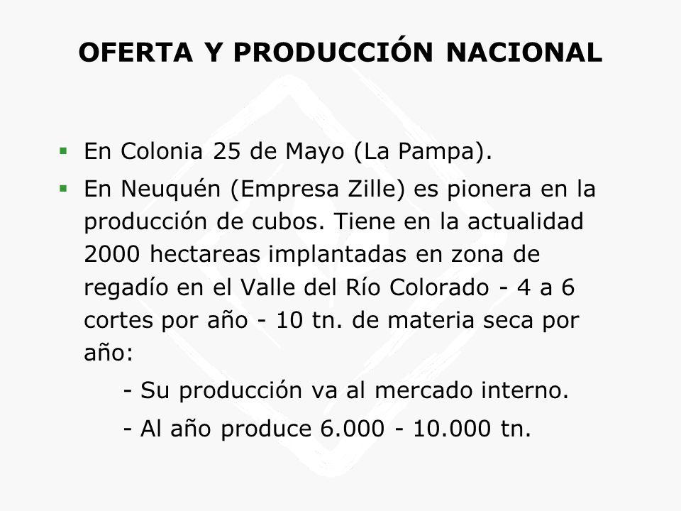 OFERTA Y PRODUCCIÓN NACIONAL En Colonia 25 de Mayo (La Pampa). En Neuquén (Empresa Zille) es pionera en la producción de cubos. Tiene en la actualidad