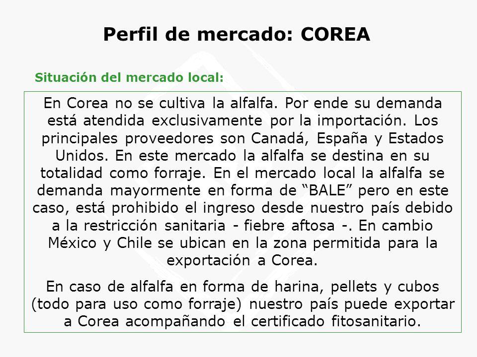 Perfil de mercado: COREA Situación del mercado local: En Corea no se cultiva la alfalfa. Por ende su demanda está atendida exclusivamente por la impor