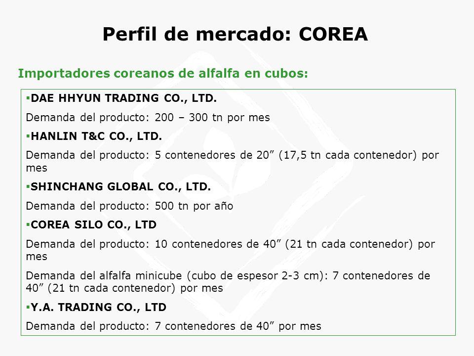 Perfil de mercado: COREA Importadores coreanos de alfalfa en cubos: DAE HHYUN TRADING CO., LTD. Demanda del producto: 200 – 300 tn por mes HANLIN T&C