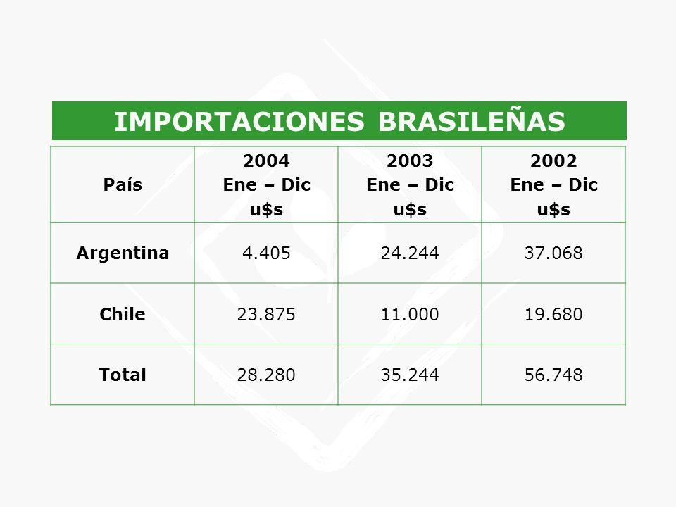 EXPORTACIONES POR AGROSERVICIOS PODESTA Panamá Se realizaron varias exportaciones a Panamá.