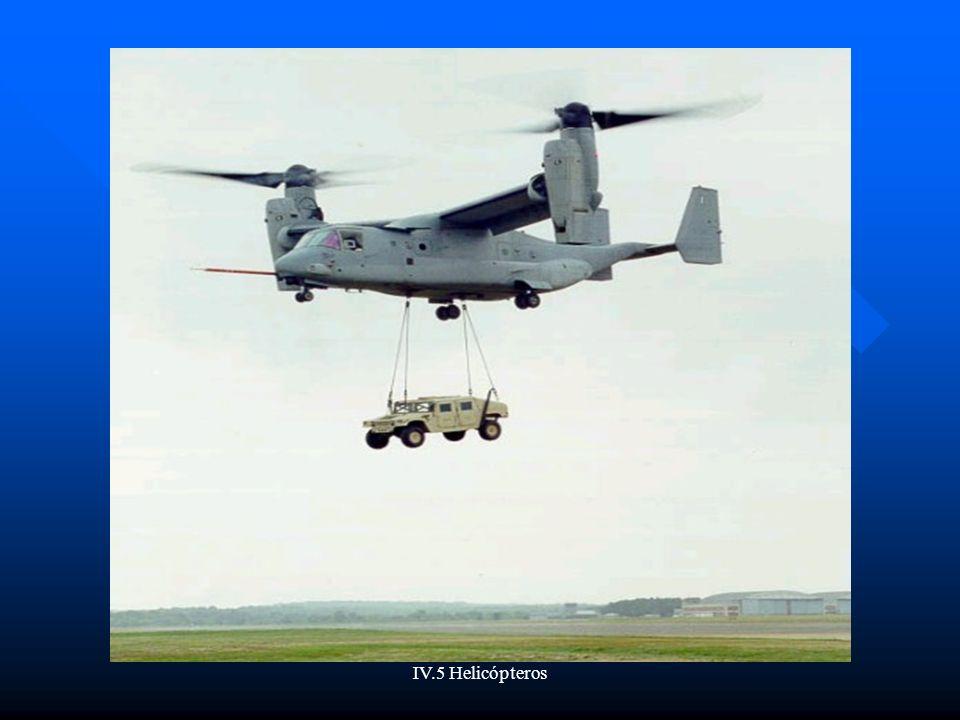 IV.5 Helicópteros CARACTERÍSTICAS GENERALES DEL MERCADO DEL SECTOR (1) Esta es una industria que está caracterizada por el dominio que ejercen las grandes empresas sobre el mercado.