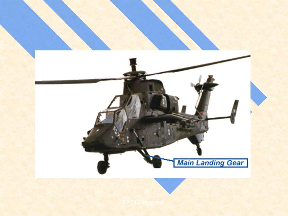 MERCADO EUROPEO(2) - Helicopteros militares: *De transporte: *De transporte: - NH90 TTH - NH90 TTH -Augusta en colaboración con Bell: AB412, AB139, y