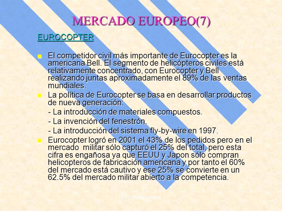 IV.5 Helicópteros MERCADO EUROPEO(6) EUROCOPTER Eurocopter se engloba dentro de EADS cuya creación data de Julio de 2000.