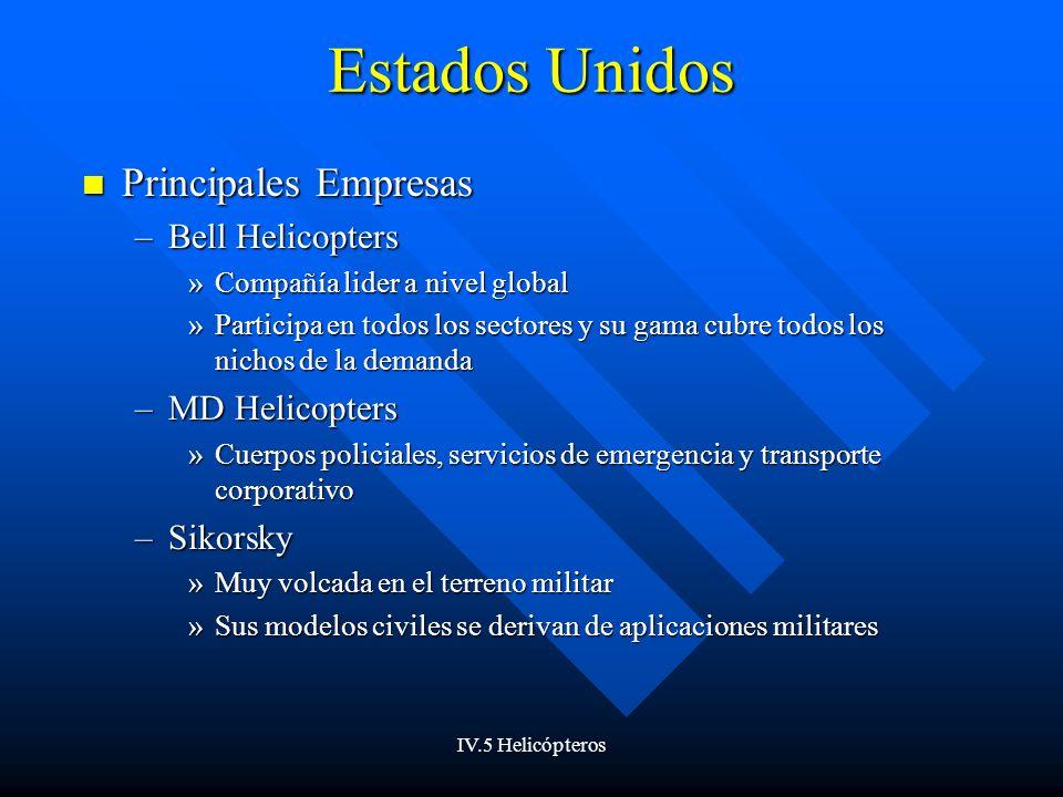 IV.5 Helicópteros Estados Unidos Principales Empresas Principales Empresas –Bell Helicopters »Compañía lider a nivel global »Participa en todos los sectores y su gama cubre todos los nichos de la demanda –MD Helicopters »Cuerpos policiales, servicios de emergencia y transporte corporativo –Sikorsky »Muy volcada en el terreno militar »Sus modelos civiles se derivan de aplicaciones militares