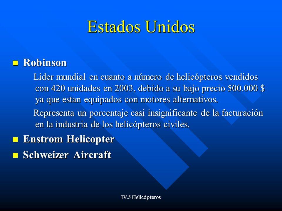 IV.5 Helicópteros Estados Unidos Robinson Robinson Líder mundial en cuanto a número de helicópteros vendidos con 420 unidades en 2003, debido a su bajo precio 500.000 $ ya que estan equipados con motores alternativos.