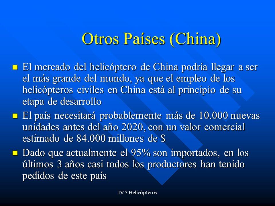 IV.5 Helicópteros Otros Países (China) El mercado del helicóptero de China podría llegar a ser el más grande del mundo, ya que el empleo de los helicópteros civiles en China está al principio de su etapa de desarrollo El mercado del helicóptero de China podría llegar a ser el más grande del mundo, ya que el empleo de los helicópteros civiles en China está al principio de su etapa de desarrollo El país necesitará probablemente más de 10.000 nuevas unidades antes del año 2020, con un valor comercial estimado de 84.000 millones de $ El país necesitará probablemente más de 10.000 nuevas unidades antes del año 2020, con un valor comercial estimado de 84.000 millones de $ Dado que actualmente el 95% son importados, en los últimos 3 años casi todos los productores han tenido pedidos de este país Dado que actualmente el 95% son importados, en los últimos 3 años casi todos los productores han tenido pedidos de este país
