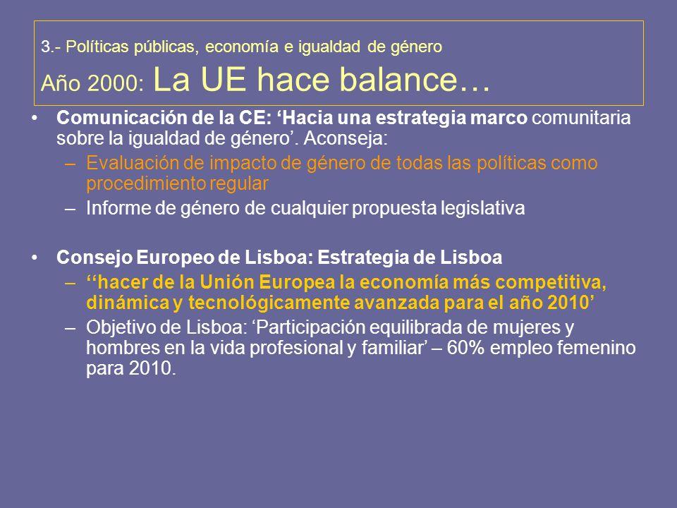 3.- Políticas públicas, economía e igualdad de género Año 2000: La UE hace balance… Comunicación de la CE: Hacia una estrategia marco comunitaria sobr