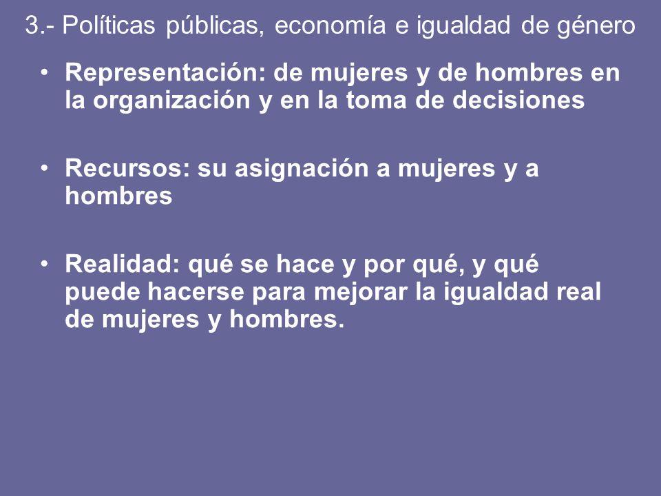 Representación: de mujeres y de hombres en la organización y en la toma de decisiones Recursos: su asignación a mujeres y a hombres Realidad: qué se h