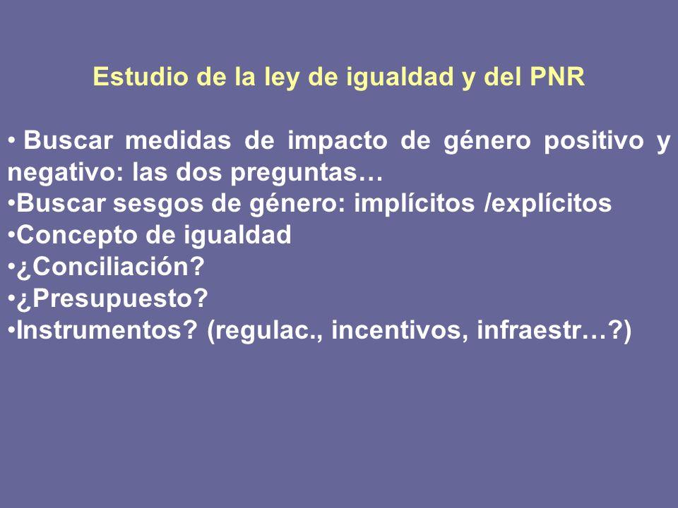 Estudio de la ley de igualdad y del PNR Buscar medidas de impacto de género positivo y negativo: las dos preguntas… Buscar sesgos de género: implícito