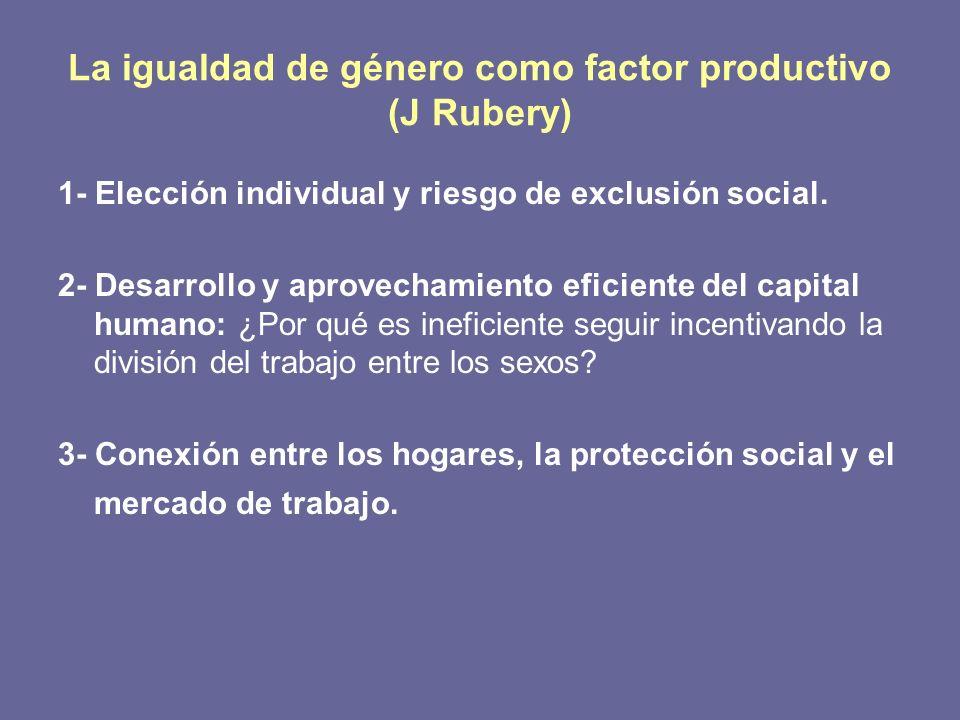 La igualdad de género como factor productivo (J Rubery) 1- Elección individual y riesgo de exclusión social. 2- Desarrollo y aprovechamiento eficiente