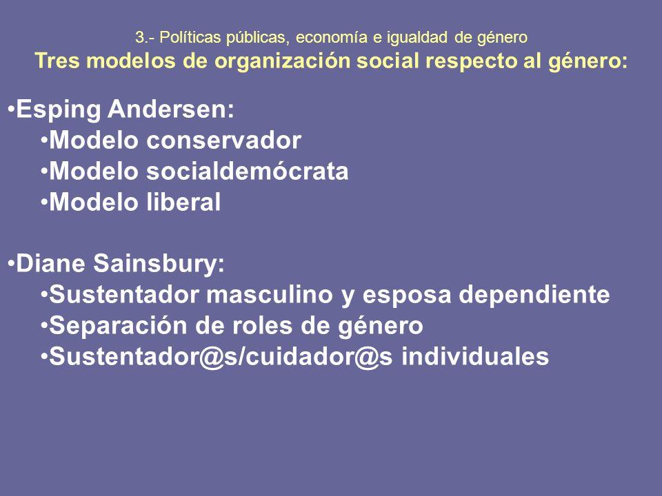3.- Políticas públicas, economía e igualdad de género Tres modelos de organización social respecto al género: Esping Andersen: Modelo conservador Mode