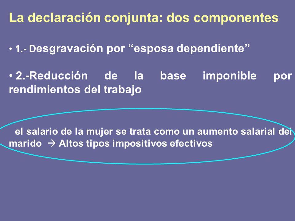 La declaración conjunta: dos componentes 1.- D esgravación por esposa dependiente 2.-Reducción de la base imponible por rendimientos del trabajo el sa