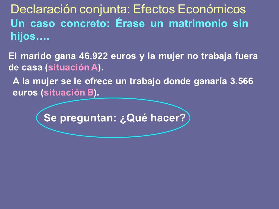 El marido gana 46.922 euros y la mujer no trabaja fuera de casa (situación A). A la mujer se le ofrece un trabajo donde ganaría 3.566 euros (situación
