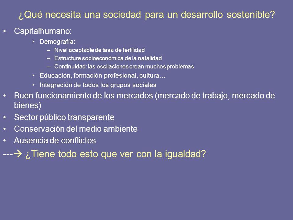 ¿Qué necesita una sociedad para un desarrollo sostenible? Capitalhumano: Demografía: –Nivel aceptable de tasa de fertilidad –Estructura socioeconómica