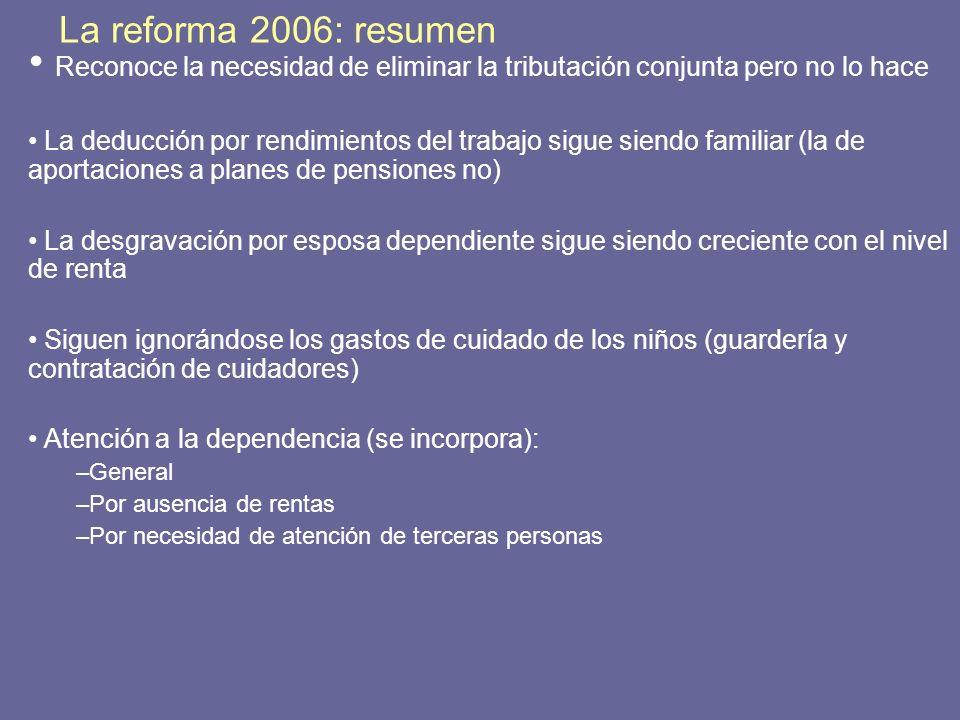 La reforma 2006: resumen Reconoce la necesidad de eliminar la tributación conjunta pero no lo hace La deducción por rendimientos del trabajo sigue sie