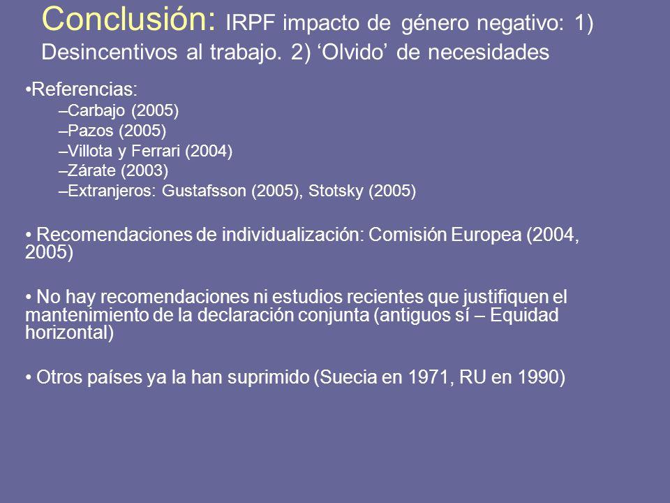 Conclusión: IRPF impacto de género negativo: 1) Desincentivos al trabajo. 2) Olvido de necesidades Referencias: –Carbajo (2005) –Pazos (2005) –Villota