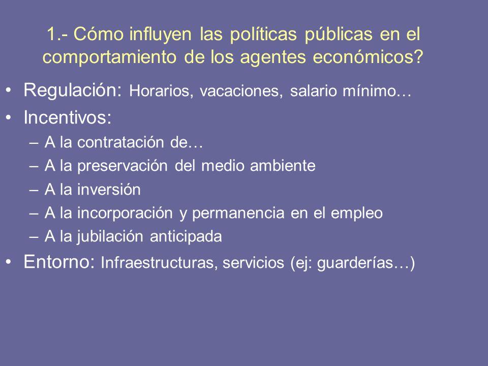 1.- Cómo influyen las políticas públicas en el comportamiento de los agentes económicos? Regulación: Horarios, vacaciones, salario mínimo… Incentivos: