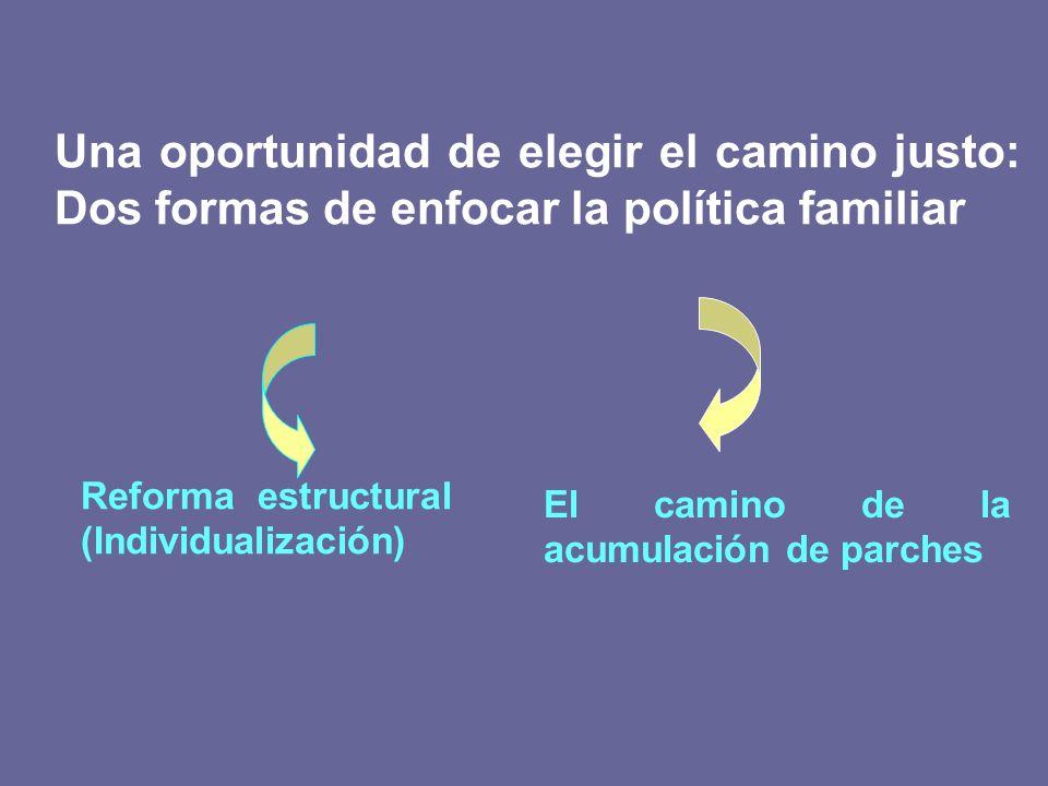 Una oportunidad de elegir el camino justo: Dos formas de enfocar la política familiar Reforma estructural (Individualización) El camino de la acumulac
