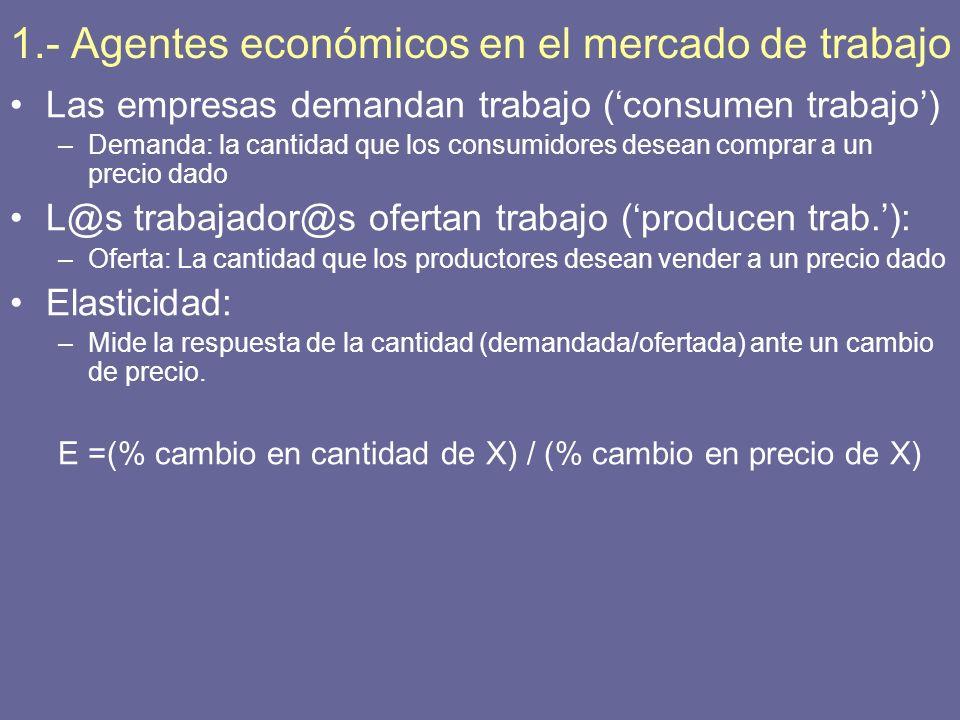 1.- Agentes económicos en el mercado de trabajo Las empresas demandan trabajo (consumen trabajo) –Demanda: la cantidad que los consumidores desean com