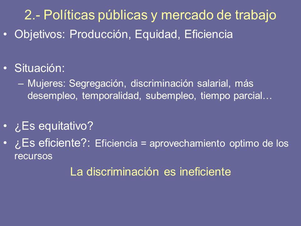 2.- Políticas públicas y mercado de trabajo Objetivos: Producción, Equidad, Eficiencia Situación: –Mujeres: Segregación, discriminación salarial, más