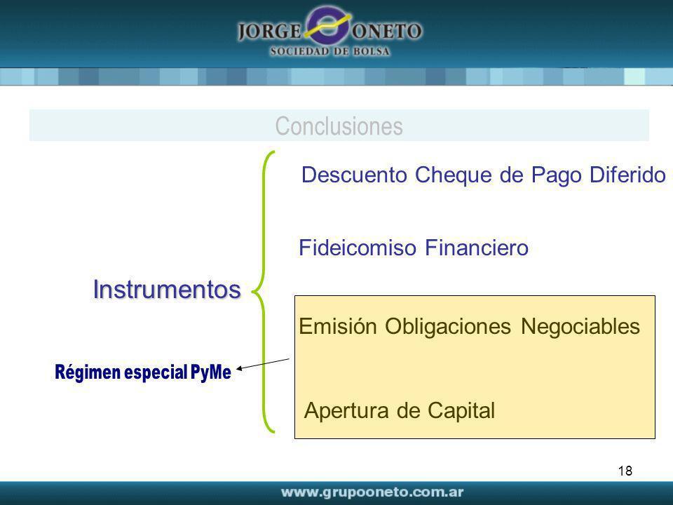 18 Instrumentos Descuento Cheque de Pago Diferido Fideicomiso Financiero Emisión Obligaciones Negociables Apertura de Capital Conclusiones