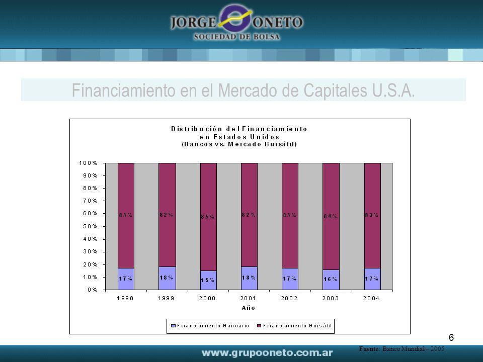 6 Bueno Aires Mendoza Córdoba Fuente: Banco Mundial – 2005 Financiamiento en el Mercado de Capitales U.S.A.
