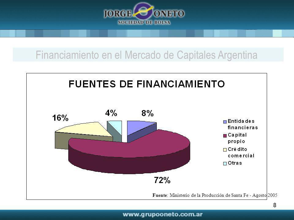 8 Fuente: Ministerio de la Producción de Santa Fe - Agosto 2005 Financiamiento en el Mercado de Capitales Argentina